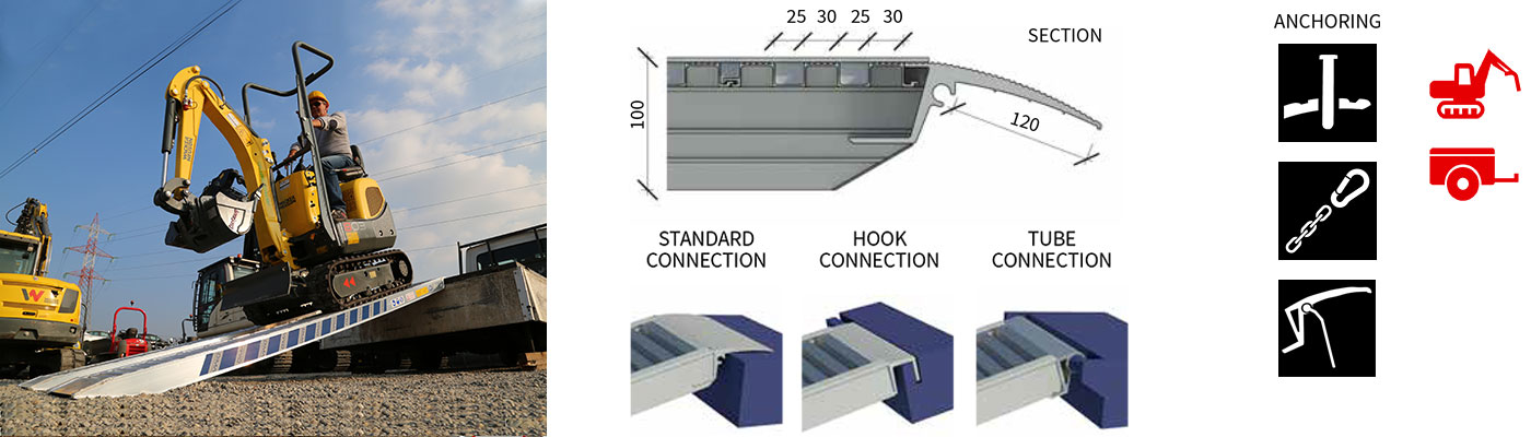 H100 Ramps Specification