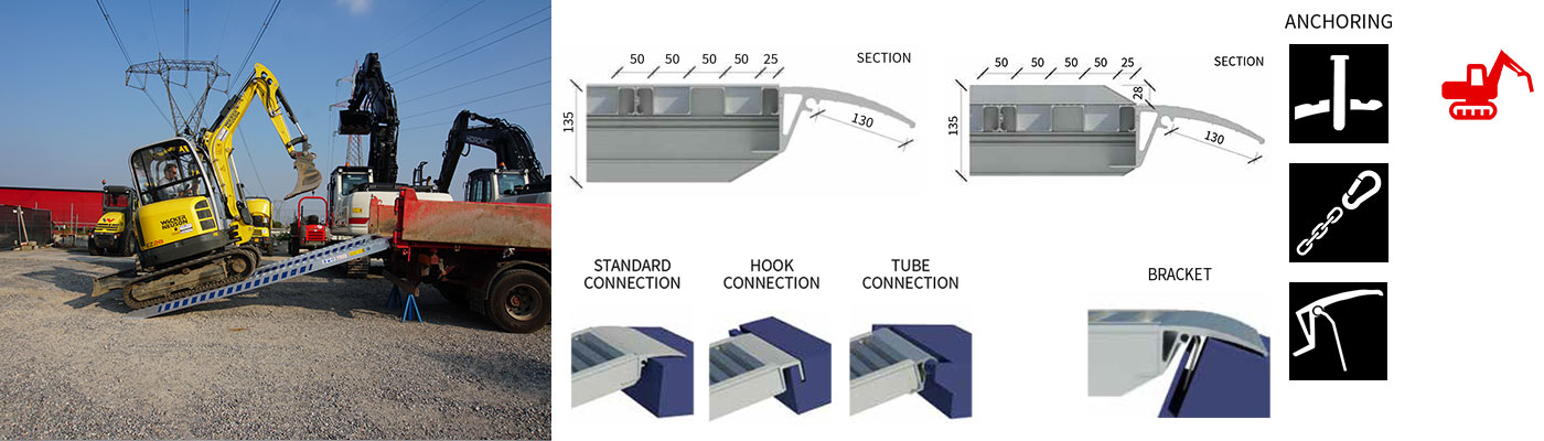 H135 Ramps Specification