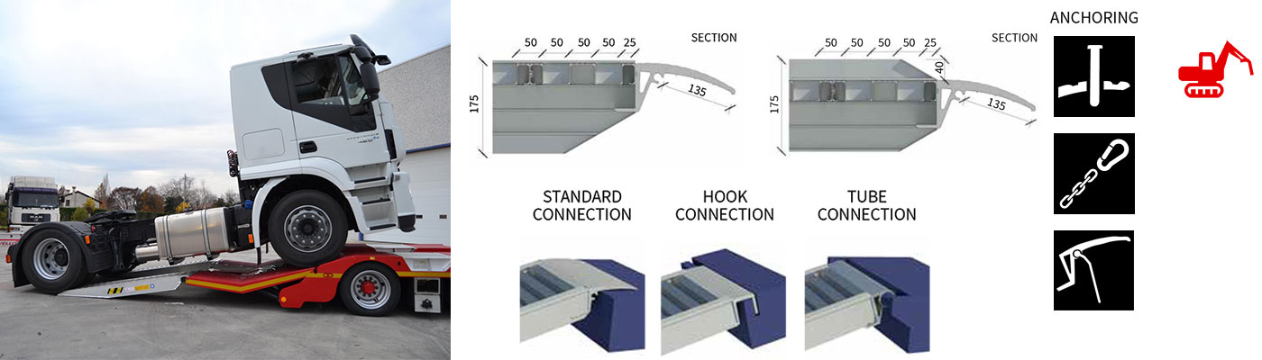 H175 Ramps Specification