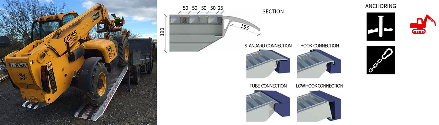 H190 Ramps Specification