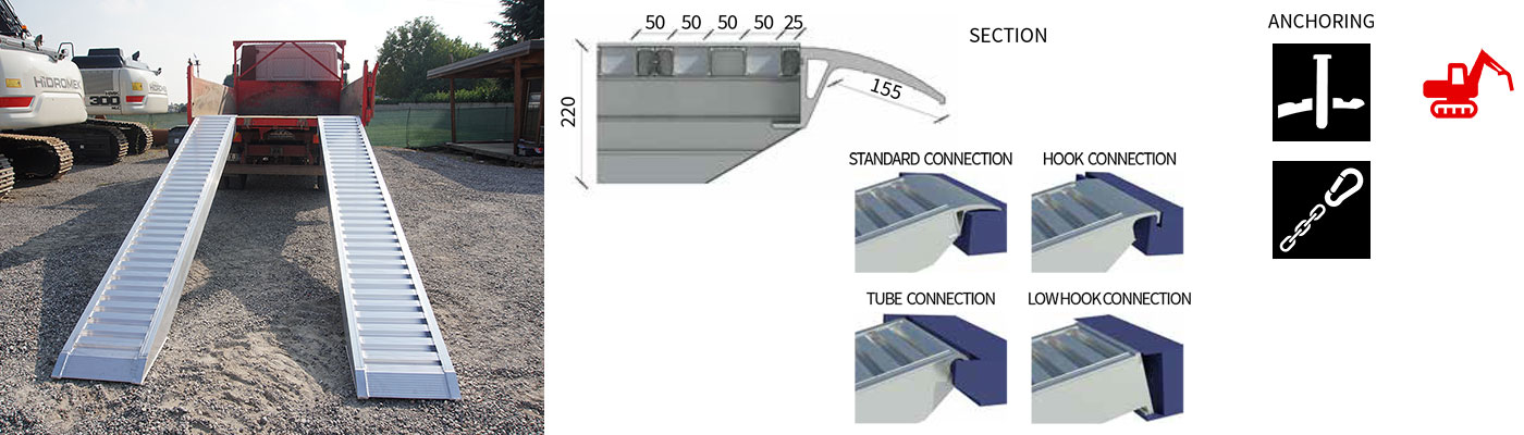 H220 Ramps Specification