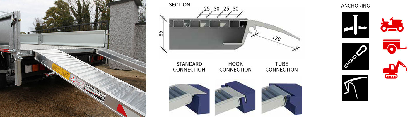 H85 Ramps Specification